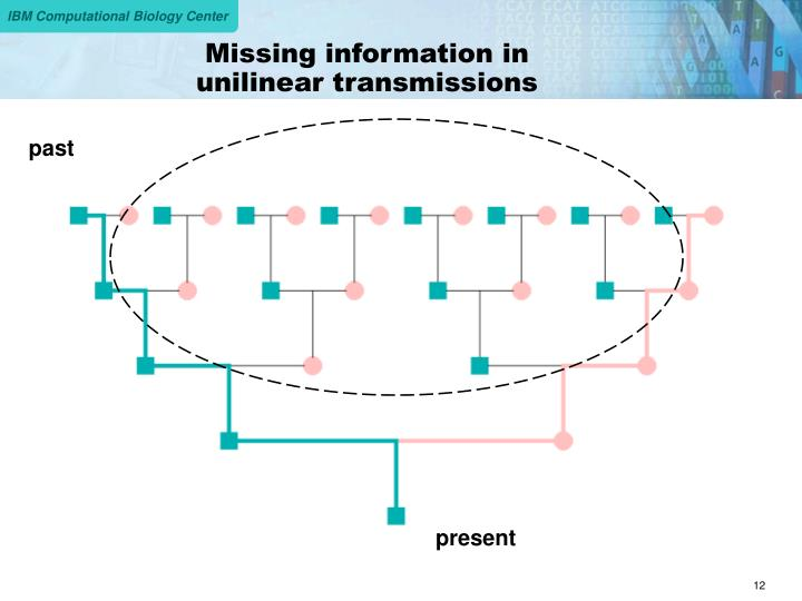 Missing information in