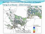 average household size number of people living in a house 2010 census
