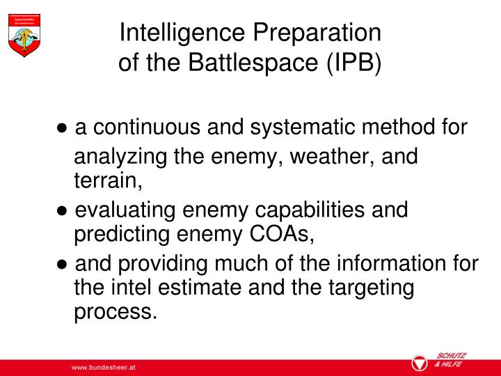 Intelligence Preparation