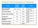 projects under construction or operating