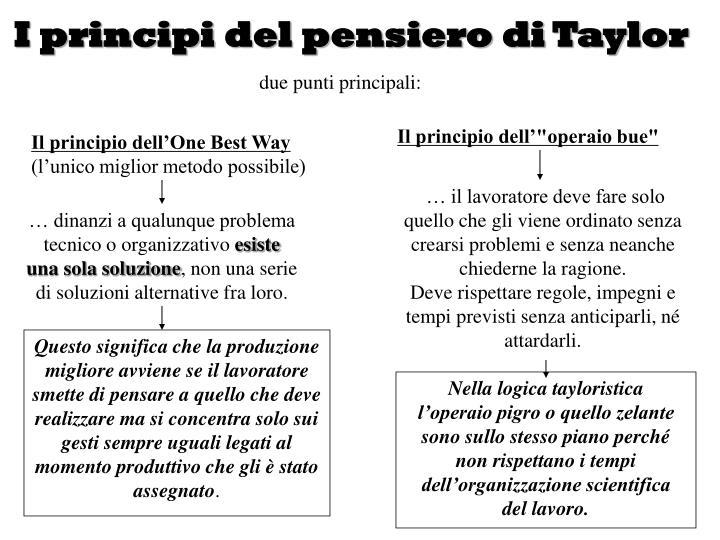 I principi del pensiero di Taylor