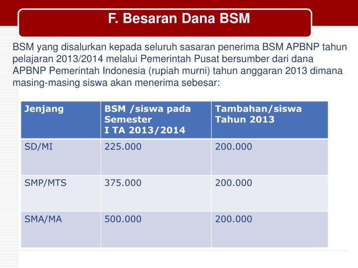 F. Besaran Dana BSM