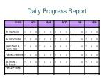 daily progress report
