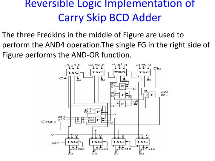 Reversible Logic Implementation of Carry Skip BCD Adder