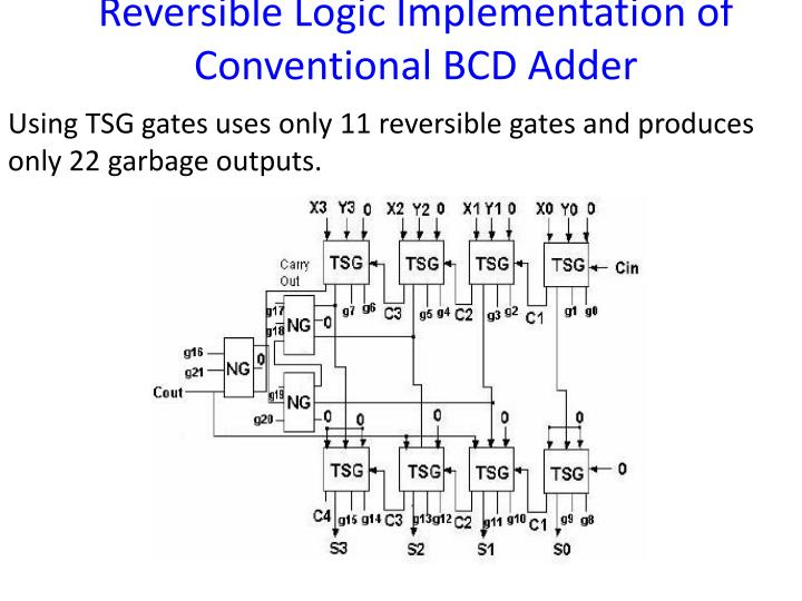 Reversible Logic Implementation of Conventional BCD Adder