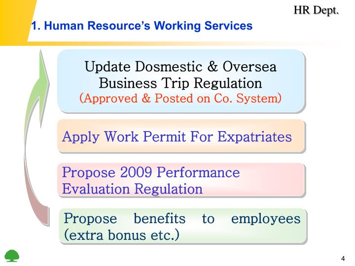 human resource department of thorpe park essay Another activity that thorpe park offers is the human resources department which is responsible for providing an effective and proactive service in respect to the welfare, training, development, reward and recruitment of the park's staff.