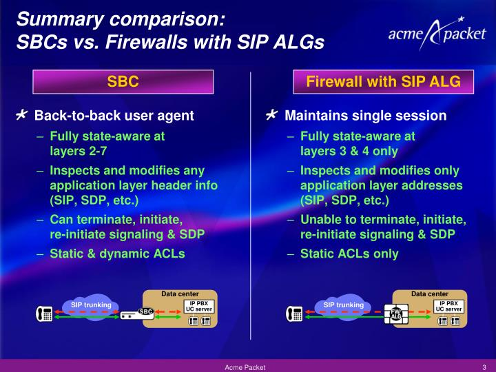 Summary comparison sbcs vs firewalls with sip algs