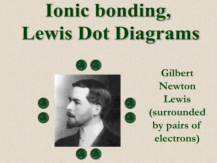 gilbert newton lewis obituary Gilbert newton lewis formemrs [1] (october 23, 1875 - march 23, 1946) [2] was an american physical chemist known for the discovery of the covalent bond and his concept of electron pairs his lewis dot structures and other contributions to valence bond theory have shaped modern theories of chemical bonding.