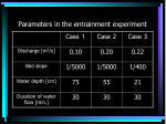parameters in the entrainment experiment