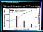 volume of entrainment vs ss concentration