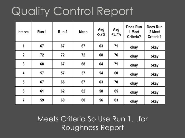Quality Control Report