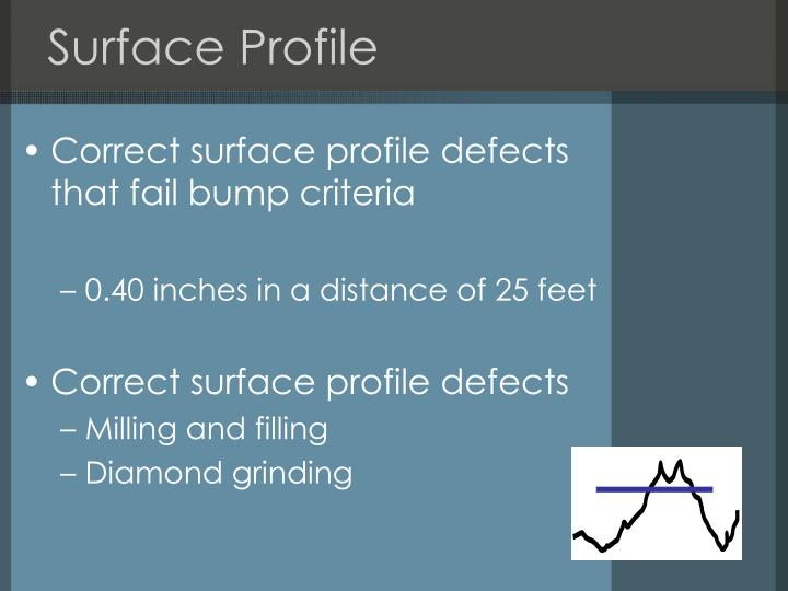 Surface Profile