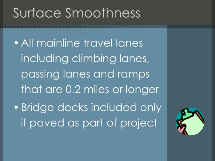 Surface Smoothness