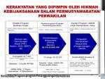 konsolidasi program program penanggulangan kemiskinan