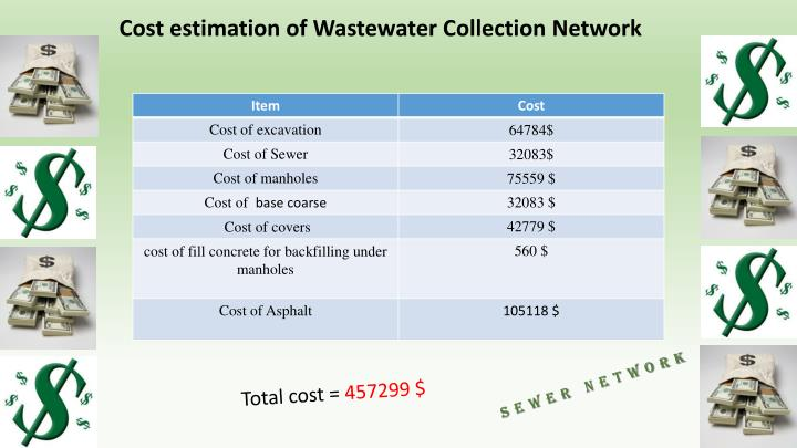Cost estimation of Wastewater Collection