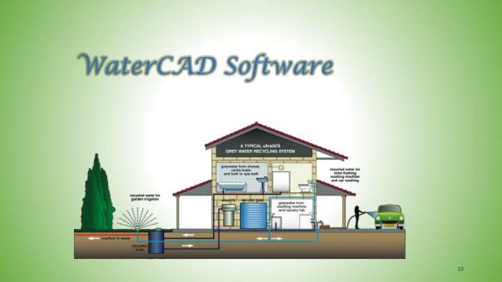 WaterCAD Software