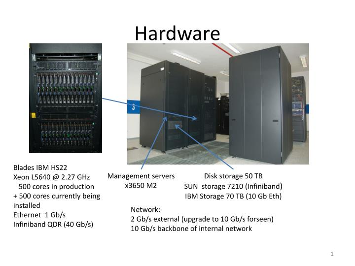 hardware n.