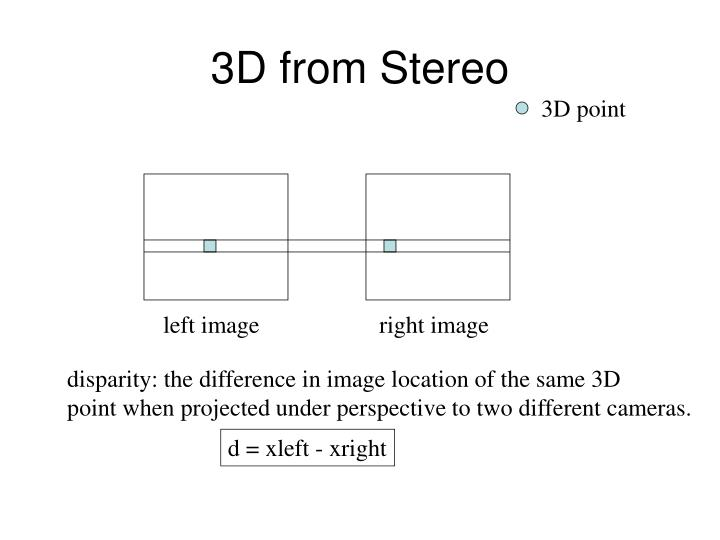 3D from Stereo