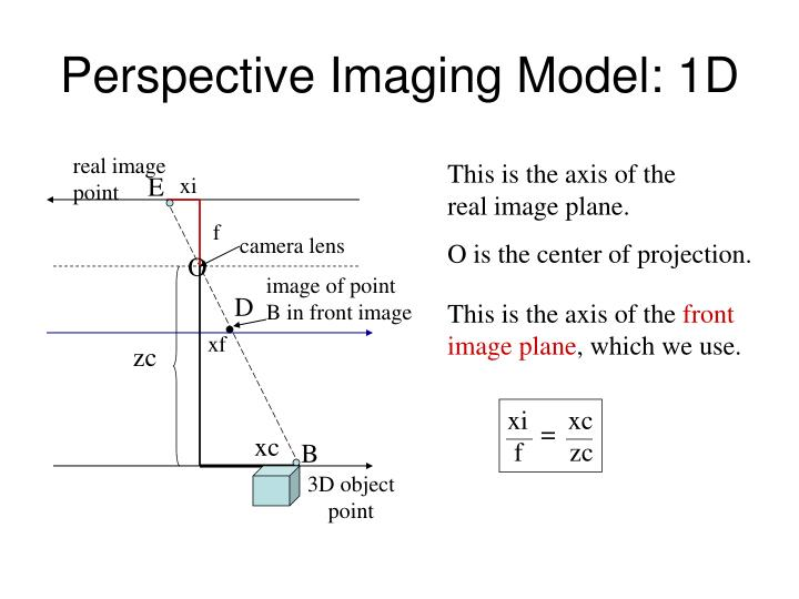 Perspective Imaging Model: 1D