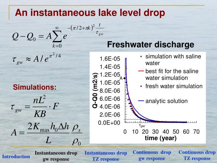 An instantaneous lake level drop