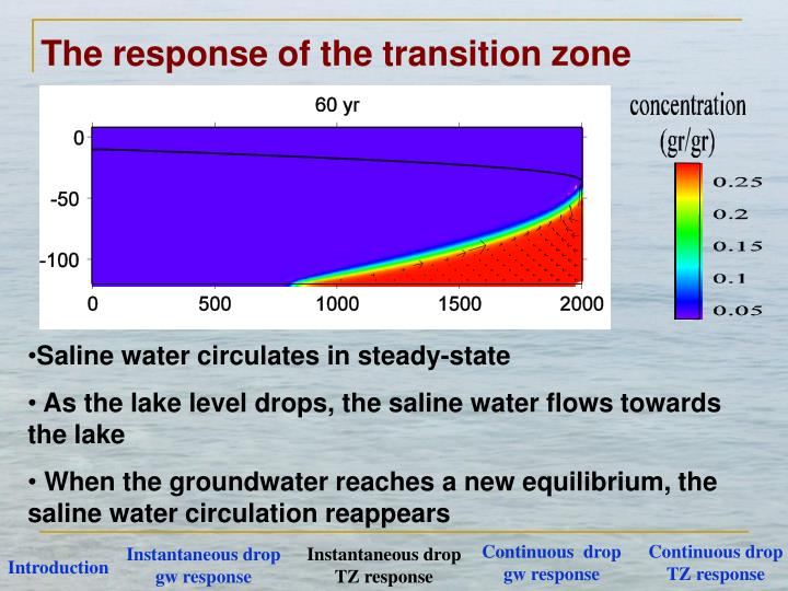 The response of the transition zone