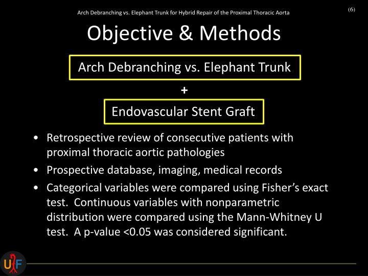 Objective & Methods