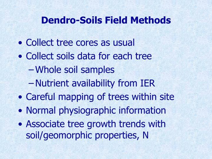 Dendro-Soils Field Methods