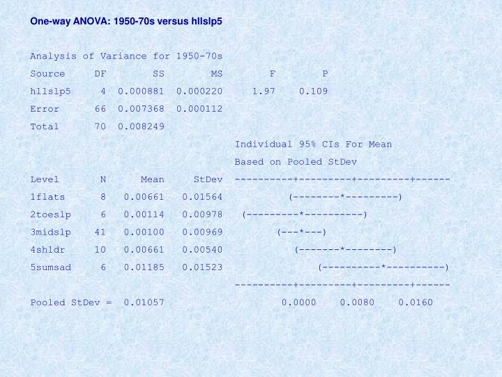 One-way ANOVA: 1950-70s versus hllslp5
