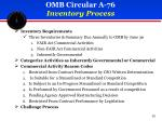 omb circular a 76 inventory process