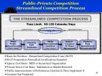 public private competition streamlined competition process