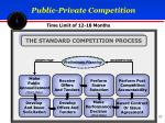 public private competition