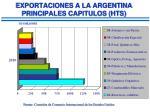 exportaciones a la argentina principales capitulos hts
