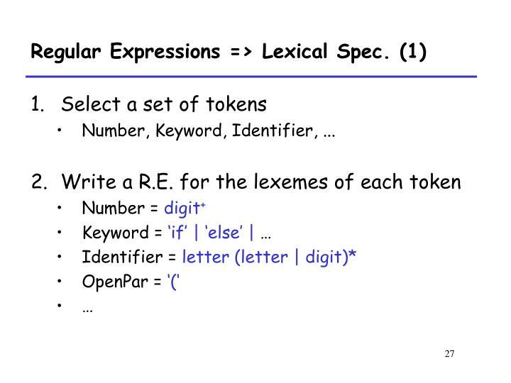 Regular Expressions => Lexical Spec. (1)