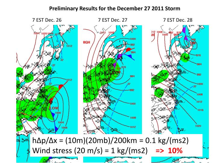 Preliminary Results for the December 27 2011 Storm