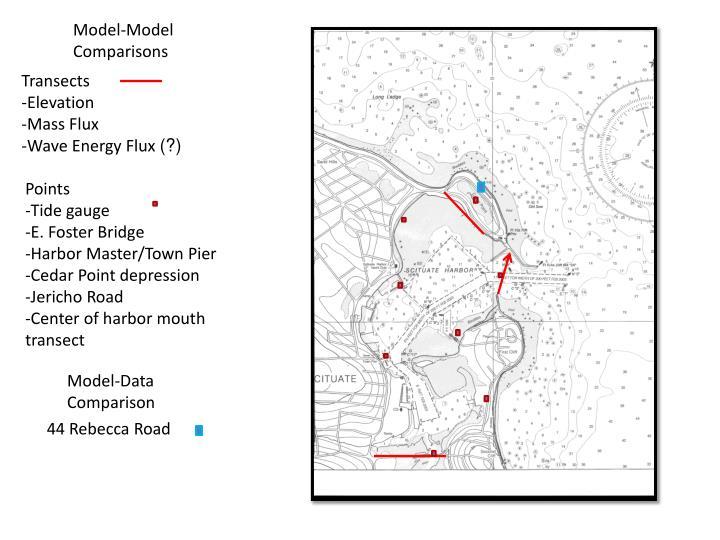 Model-Model Comparisons
