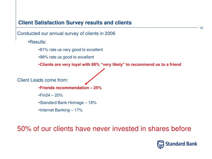 Client Satisfaction Survey results and clients