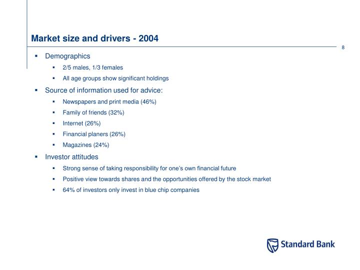 Market size and drivers - 2004