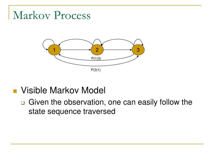 Markov Process