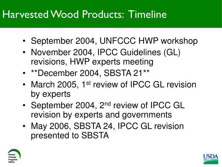 Harvested Wood Products:  Timeline