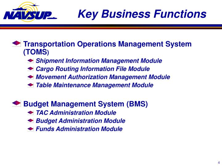 six key functions of a business s operations Operations management is a multi-disciplinary field that focusing on manage all the aspects of the business's operations and a typical organisation has integrated with many operational activities wrote by howard j weiss and mark e gershon in production and operations management.