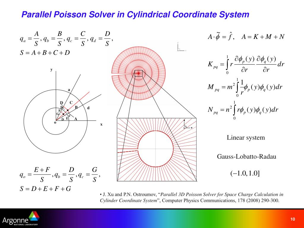 PPT - Simulations of High-intensity Beams Using BG/P Supercomputer