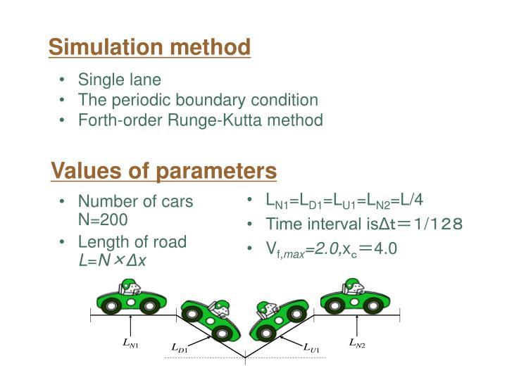Simulation method