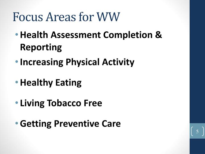 Focus Areas for WW