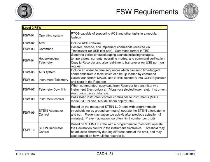FSW Requirements