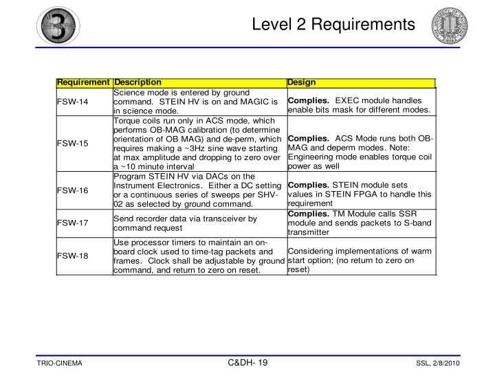 Level 2 Requirements