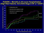 fusion i mortality all cause hospitalization high risk patients acc aha stage d hf or cdhf