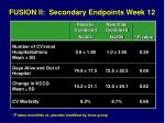 fusion ii secondary endpoints week 12