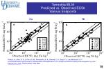 terrestrial blm predicted vs observed ec50 various endpoints