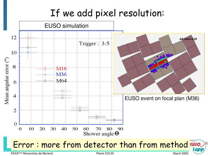 If we add pixel resolution: