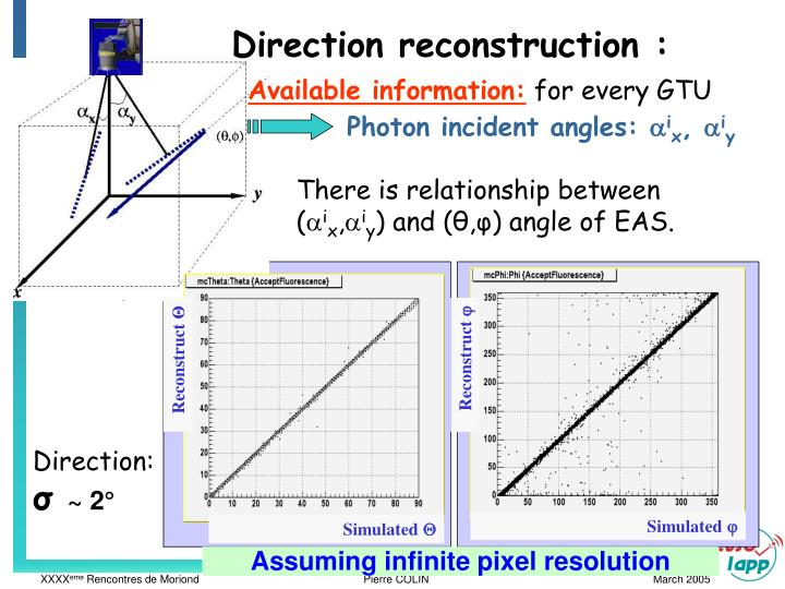 Direction reconstruction :
